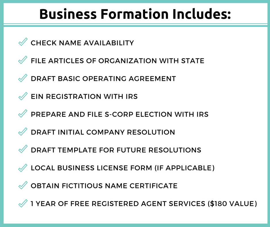 Business formation checklist: LLC formation, S-corp formation, form an s-corporation in virginia