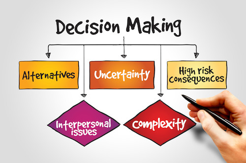 Business attorney guides entrepreneurs through risk analysis
