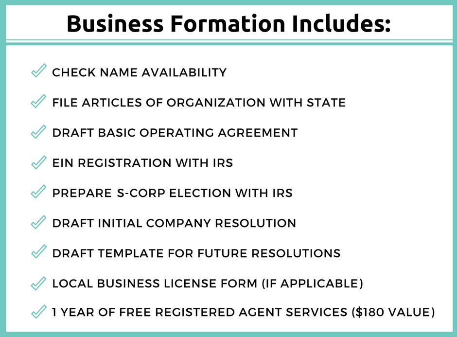 Business Formation Checklist
